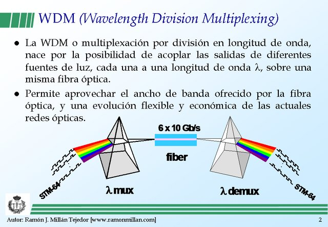 Wavelength Division Multiplexing 02